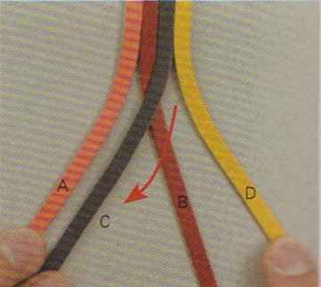 Step 2, Four-string flat braided leather tutorial