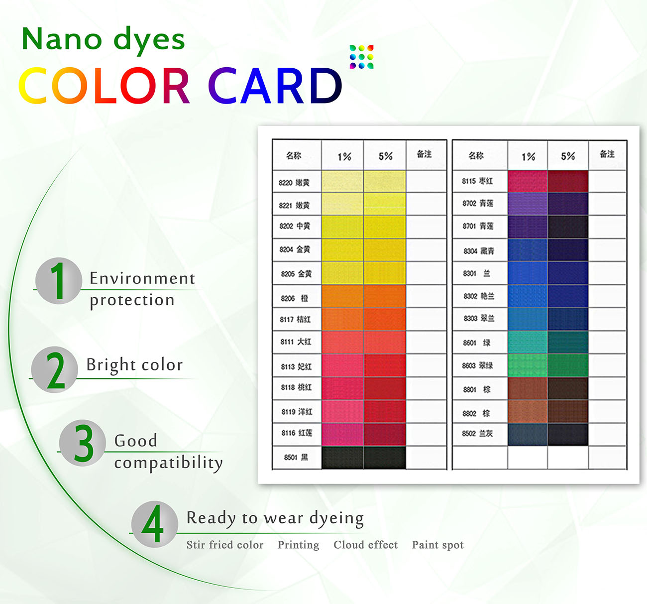 Nano Dyes Color